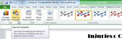 Excel Apply Chart Template How To Save And Reuse Excel Chart Formats Custom Excel Formats