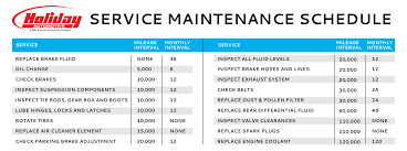 Truck Maintenance Spreadsheet by Free Vehicle Maintenance Log Template For Excel Yaruki Up Info