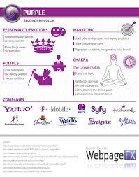 what does your logo color say about your company infographic