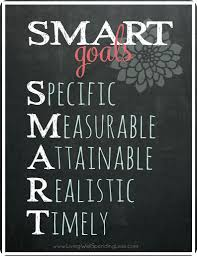 Setting Smart Goals Worksheet How To Be An Effective Goal Setter Living Well Spending Less