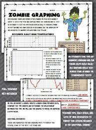 7 best graphs images on pinterest teaching ideas science ideas