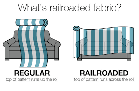 Upholstery Define What Is Railroaded Fabric Ofs Maker U0027s Mill