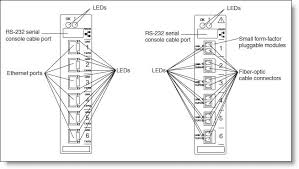 ibm bladecenter layer 2 3 copper and fiber gigabit ethernet switch