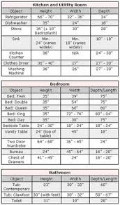 Dishwasher Dimensions Standard Size Home by Kitchen Cabinet Sizes Chart The Standard Height Of Many Kitchen