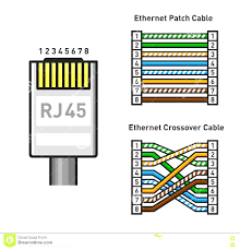 cat5 wire diagram with rj45 t568b wiring schematic lovely