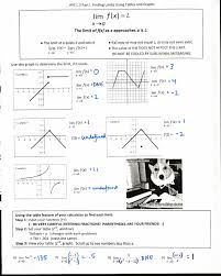 Graphing Polynomial Functions Worksheet Search Results For U201cnotetakermaker U201d U2013 Page 2 U2013 Insert Clever Math