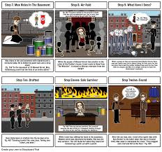 the book thief comic part 2 storyboard by josh1056