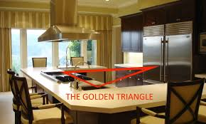 kitchen design work triangle kitchen kitchen triangle formidable picture ideas what is the