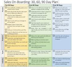 sales rep business plan template sample territory plan template 8