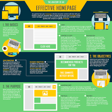 the anatomy of an effective homepage designcontest