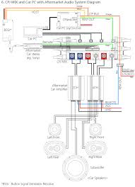 peugeot audio wiring diagram peugeot wiring diagrams collection