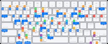 home design app cheats deutsch sketch keyboard shortcuts and tricks design code