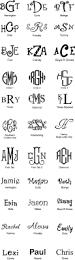 tattoo fonts for men best 25 monogram tattoo ideas on pinterest roman numeral 7
