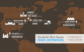 the world s most popular travel destinations by departlounge on