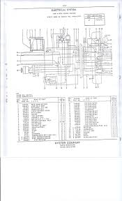 has anybody got a wiring diagram for hyster s 150 a 1986 many