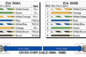 cat6 patch panel wiring diagram 4k wallpapers