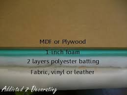 Size Staples For Upholstery Tutorial For Diy Contemporary Upholstered Headboard With Wood Frame