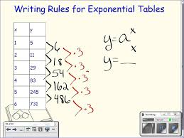 writing equations from exponential tables youtube