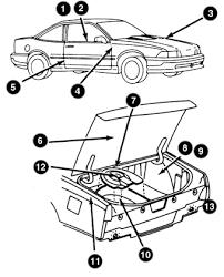gm colour guide car code plastikote paint products