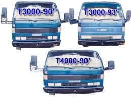 mazda product line golden arbutus enterprise corp u003e u003eproduct line u003e u003emazda compatible