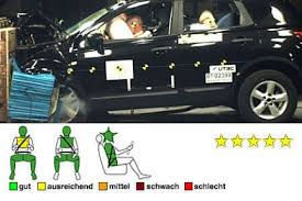si e auto crash test crash test euroncap 2007 i bilanci dell anno