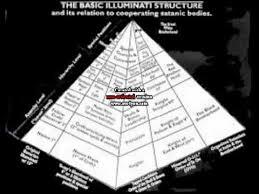 illuminati gestures illuminati explained quickly rihanna beyonce z s
