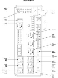 dodge caliber fuse diagram wiring diagrams