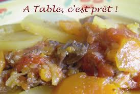 cuisiner boeuf beautiful cuisiner jarret de boeuf inspirational hostelo