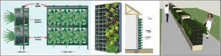 atlantis gro wall green wall gardens geotech systems