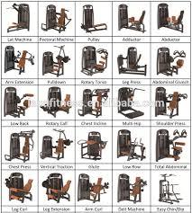 Multi Gym Bench Press Land Fitech Ld 7025 Lower Back Gym Bench Bench Press Fitness