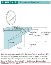 ada bathroom fixtures ada bathroom sinks figure 6 1 accessible bathroom design specs