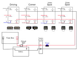 blue sea 5025 fuse block install wiring progress page 2