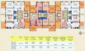 ravi karandeekar u0027s pune real estate market news blog available 3