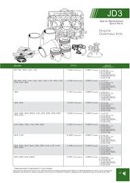 john deere engine replacement parts page 51 sparex parts lists