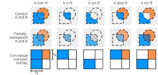 alpha compositing wikipedia