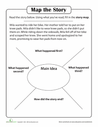 story comprehension create a story map story maps