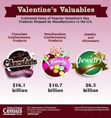 valentine s stats for stories valentine s day 2018