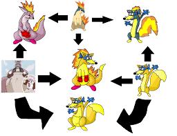 Swiper The Fox Meme - triple fusion meme 11 by mojo1985 on deviantart