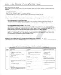 15 letter of intent template free sample example format