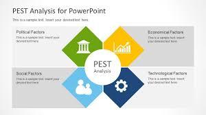 pest analysis template powerpoint powerpoint design slides