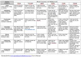 spelling matrix for years 3 4 5 australian curriculum lessons