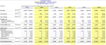 Project Profit And Loss Template Excel 5 Years Profit And Loss Statement Projection Model By Excelidea Com