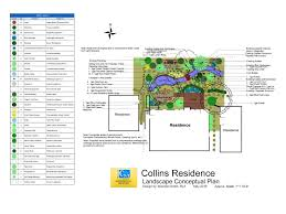 Residential Landscape Design by Landscape Designs Marietta Ga Roswell Construction Services