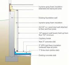 Insulating Basement Walls With Foam Board by Basement Wall Insulation Home Design Styles