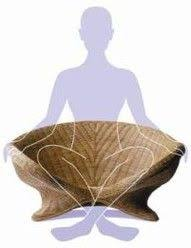 the 36 best images about meditation chairs on pinterest