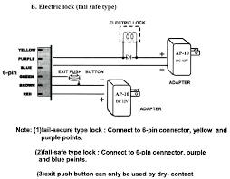 wiring diagram for car alarm wiring diagram byblank