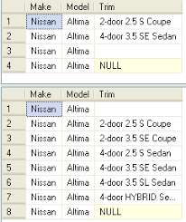 Join Three Tables Sql Join Sql Server Tables Where Columns Include Null Values