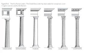 the roman orders ancient rome pinterest roman and architecture