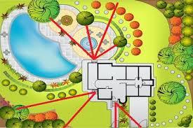 design a garden focal point