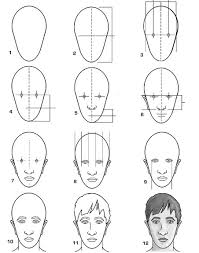 how to draw human faces step by sketch coloring page drawing